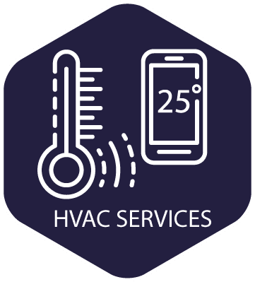 HVAC Services - North Carolina